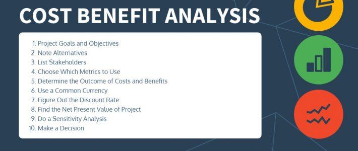 Cost Benefit Analysis Training