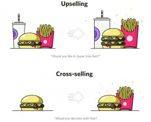 Pelatihan Cross Selling