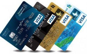 Dasar – Dasar Restrukturisasi Kredit