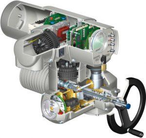 Electro Hydraulic