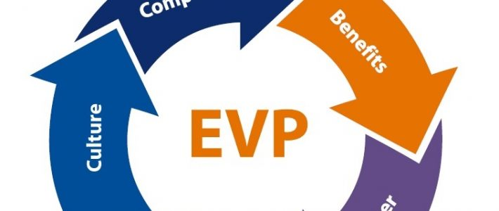 Employee Value Proposition (EVP) Training