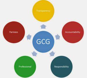Etika Pengadaan dan Good Governance