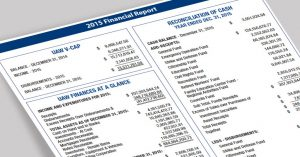 Financial Accounting Report And System