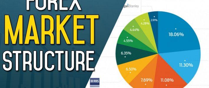Forex Market Analysis For Treasury Training