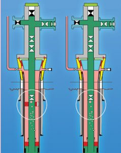 Gas Lift Design And Operation